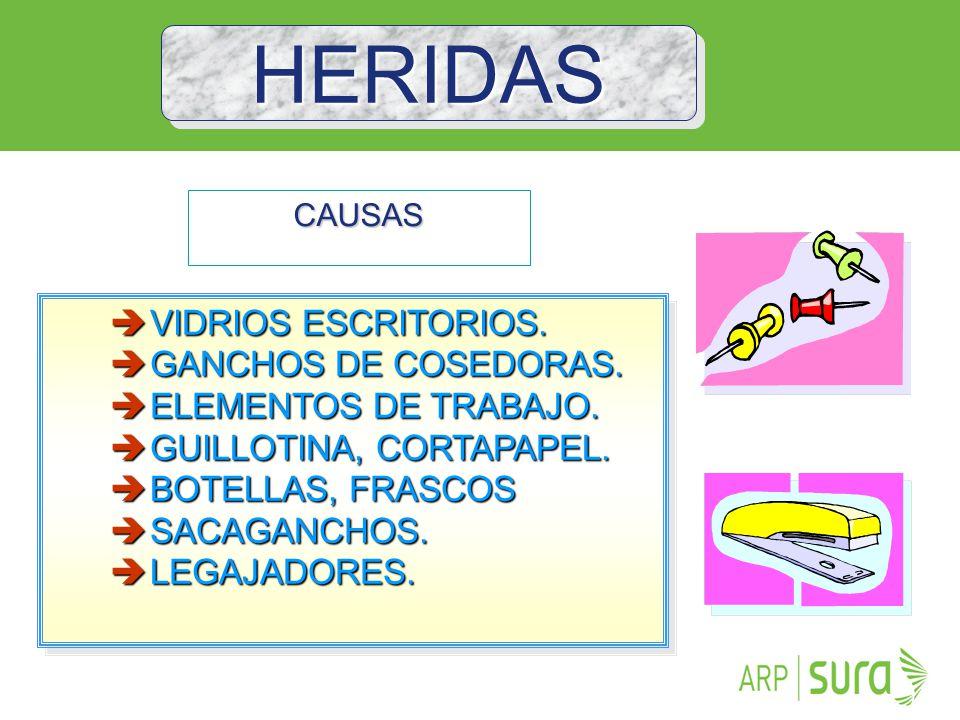 HERIDAS VIDRIOS ESCRITORIOS. GANCHOS DE COSEDORAS.