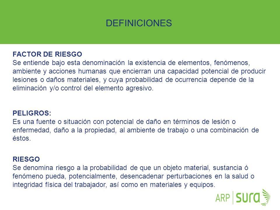 DEFINICIONES FACTOR DE RIESGO