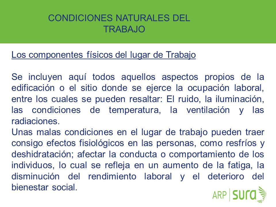 CONDICIONES NATURALES DEL TRABAJO