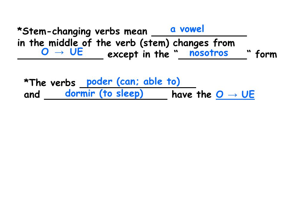 a vowel *Stem-changing verbs mean. in the middle of the verb (stem) changes from. except in the form.