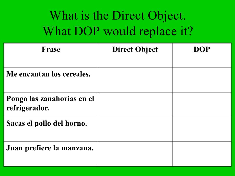 What is the Direct Object. What DOP would replace it