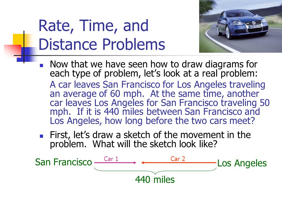 Map from los angeles to San Francisco - Distance