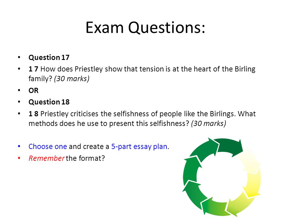 how does priestly show tension is at the heart of the birling family essay How has his character changed by the end of the play he is clearly an object of his father's derision and is continuously put in his place by mr birling how does priestley create tension in the play an inspector calls.