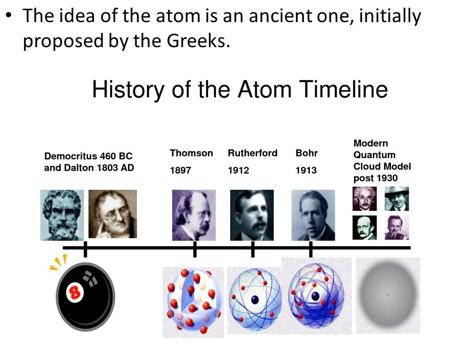 present concept of atom In 1897, the english physicist jj thomson discovered the electron and  proposed a model for the structure of the atom thomson knew that electrons had  a.
