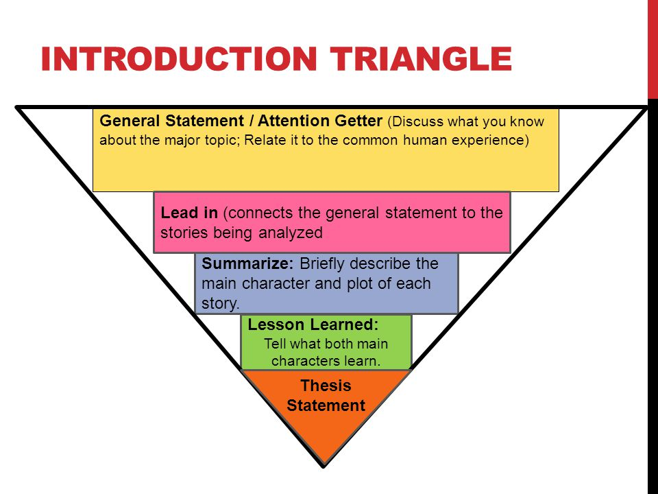 essay writing triangle Triangle shirtwaist factory fire essay - the triangle shirtwaist factory fire was remembered as one of the most infamous incidents in american industrial history the triangle shirtwaist factory was owned by max blank and isaac harris.