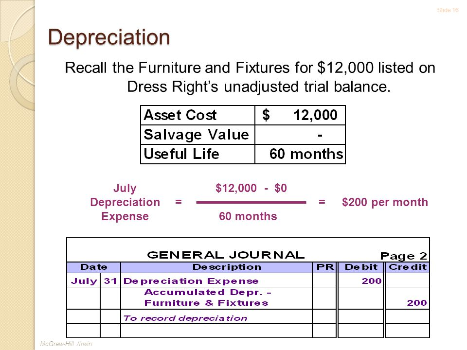 Amazing 16 Depreciation ...