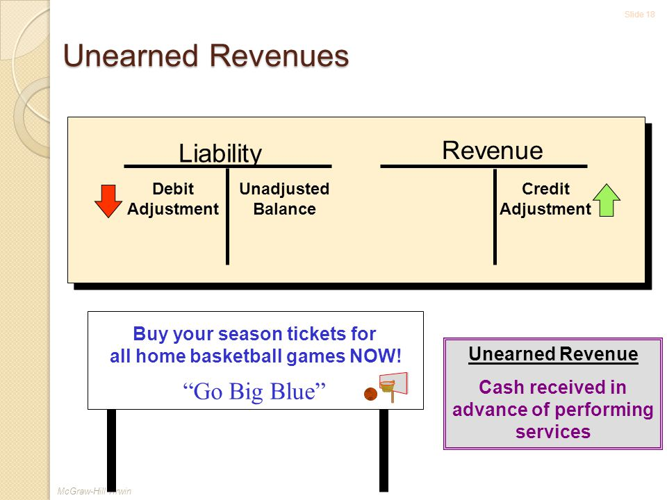 Td bank cash advance limit image 8