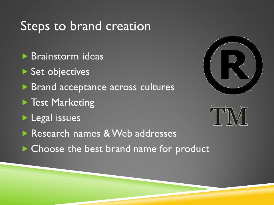 Steps to brand creation