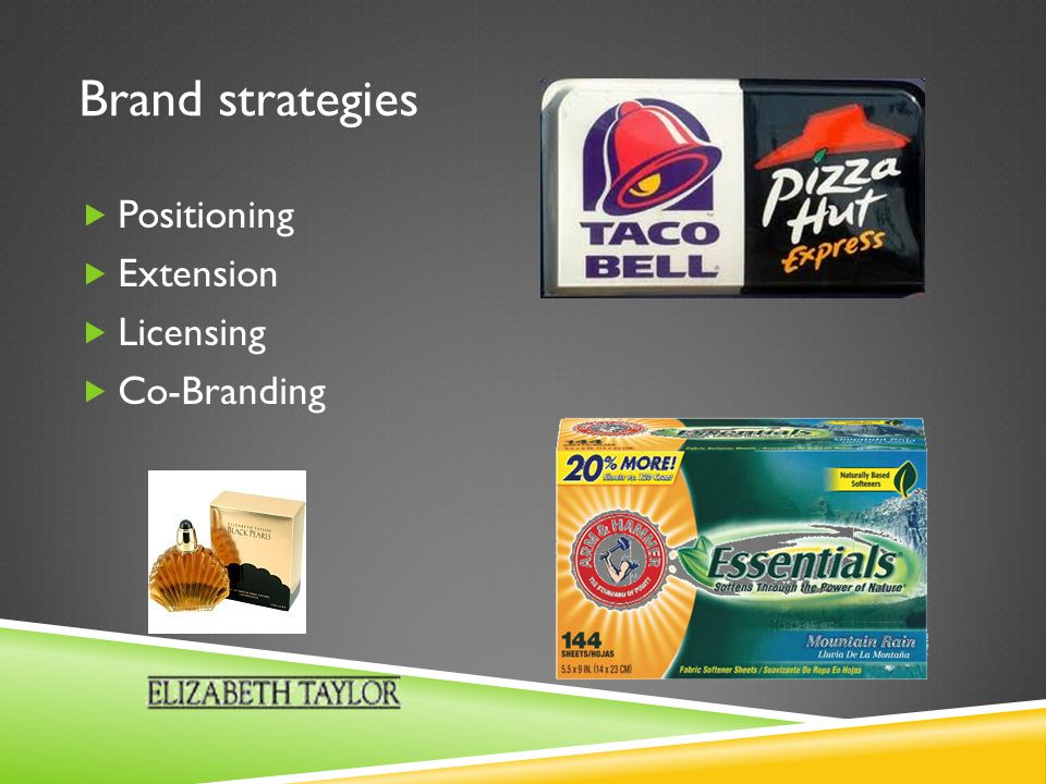 Brand strategies Positioning Extension Licensing Co-Branding