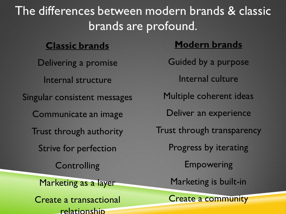 The differences between modern brands & classic brands are profound.