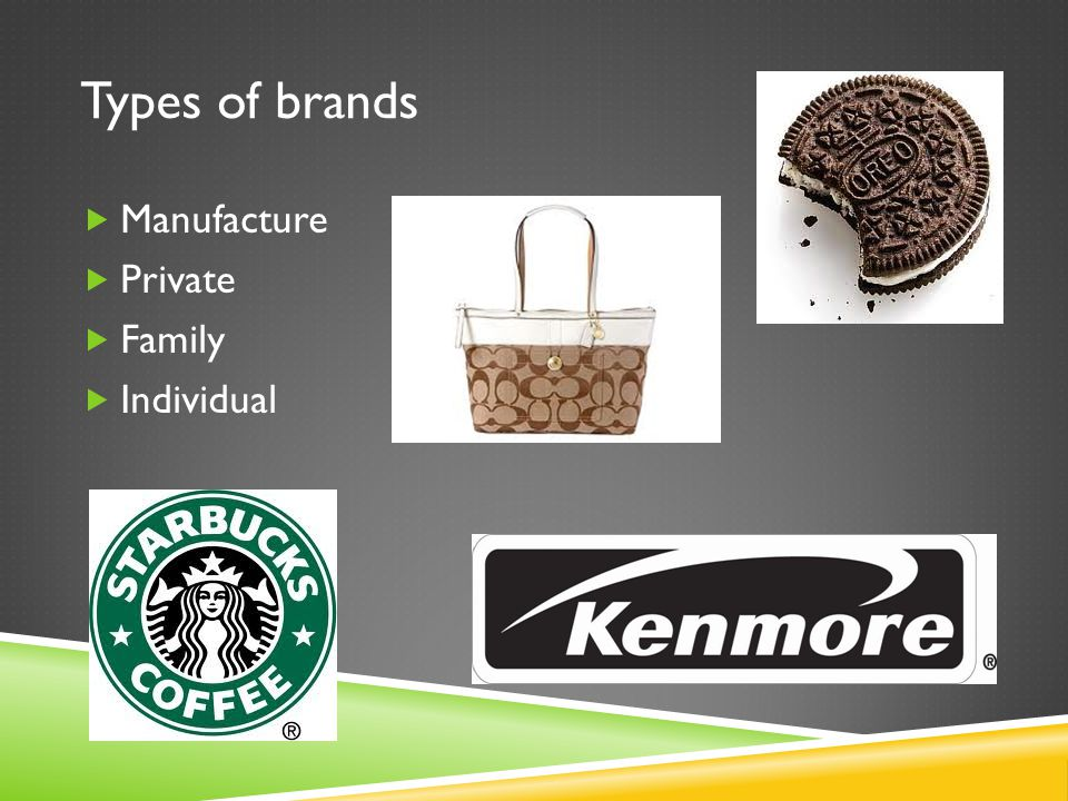 Types of brands Manufacture Private Family Individual
