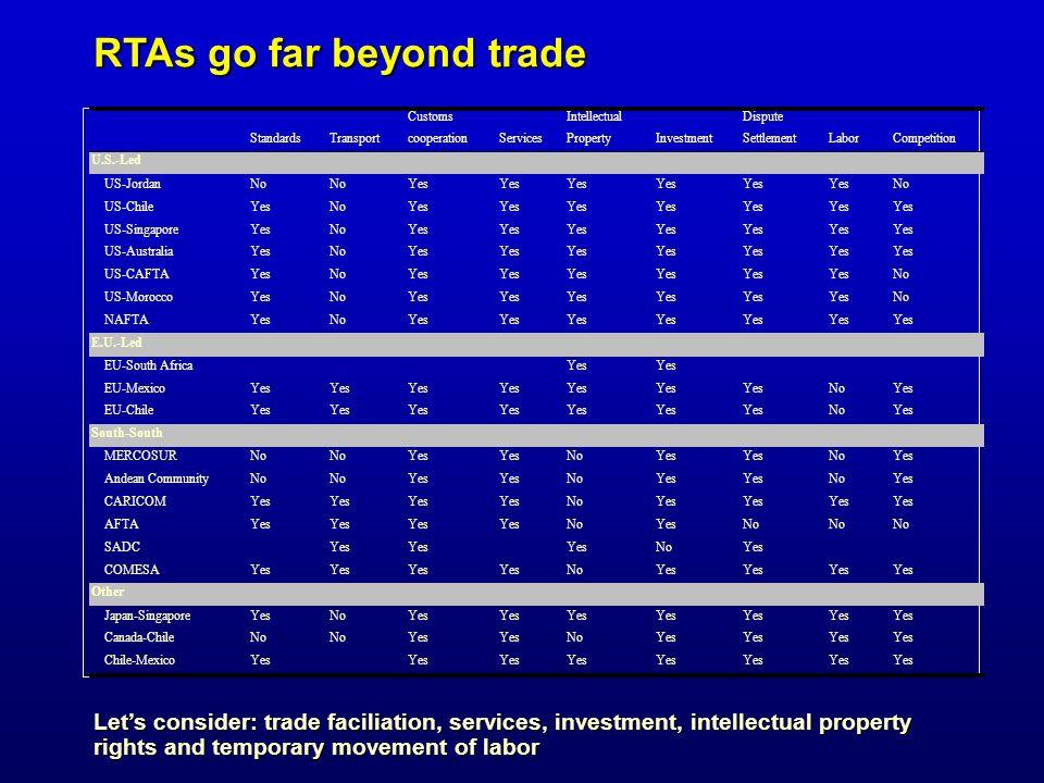 RTAs go far beyond trade