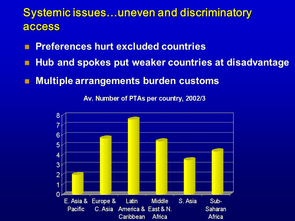 Systemic issues…uneven and discriminatory access