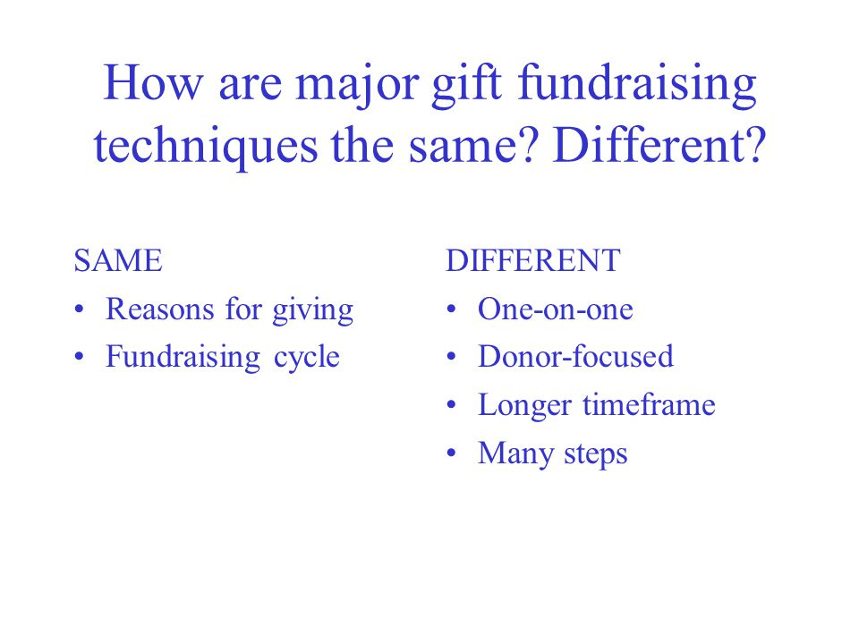 How are major gift fundraising techniques the same Different