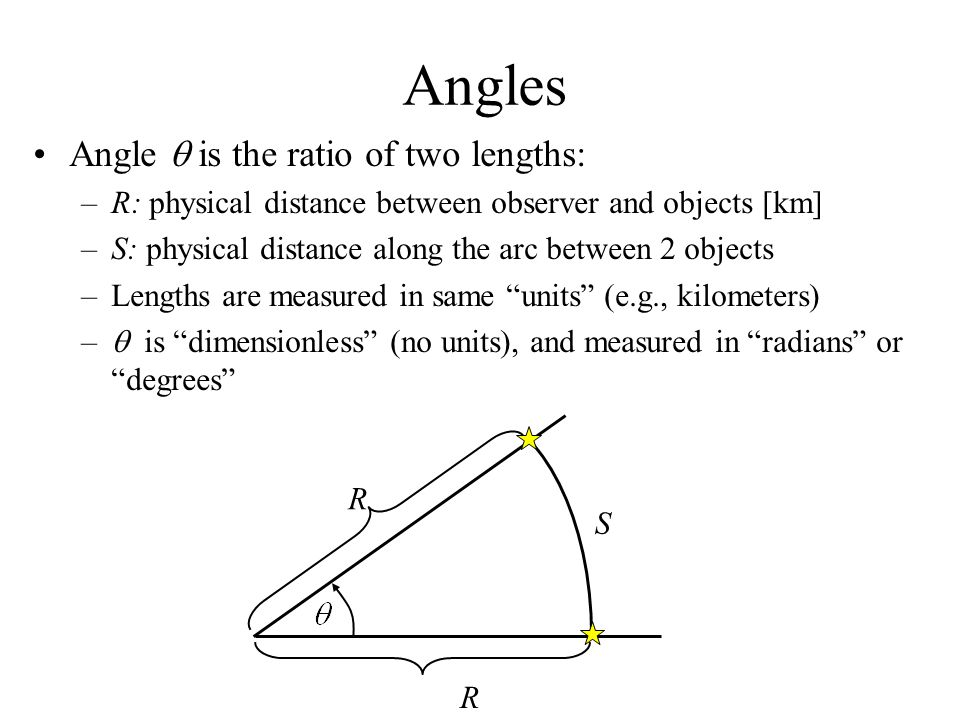 Angles Angle  is the ratio of two lengths: