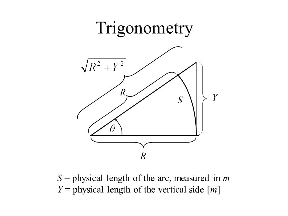 Trigonometry Y S R S = physical length of the arc, measured in m