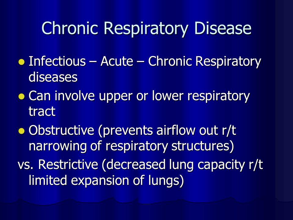 the characteristics of severe acute respiratory syndrome a viral respiratory illness Vidant health - severe acute respiratory syndrome is a potentially fatal viral disease a virus known as sars-associated coronavirus causes the illness.