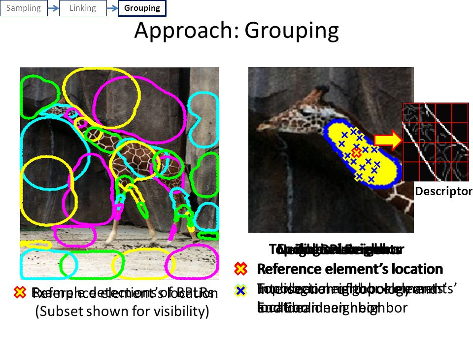 Approach: Grouping Intersection of topology and Euclidean neighbor
