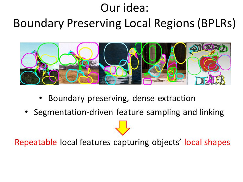 Our idea: Boundary Preserving Local Regions (BPLRs)