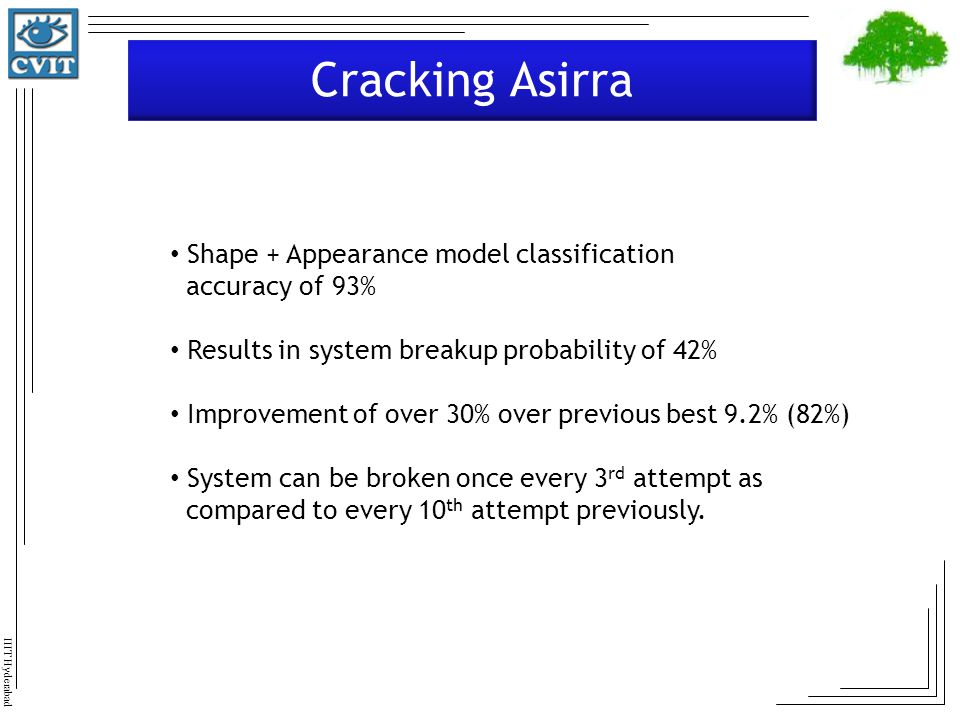 Cracking Asirra Shape + Appearance model classification