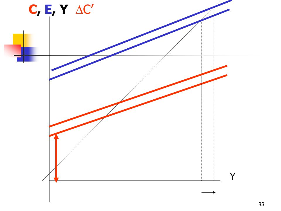 how to change i y to c y