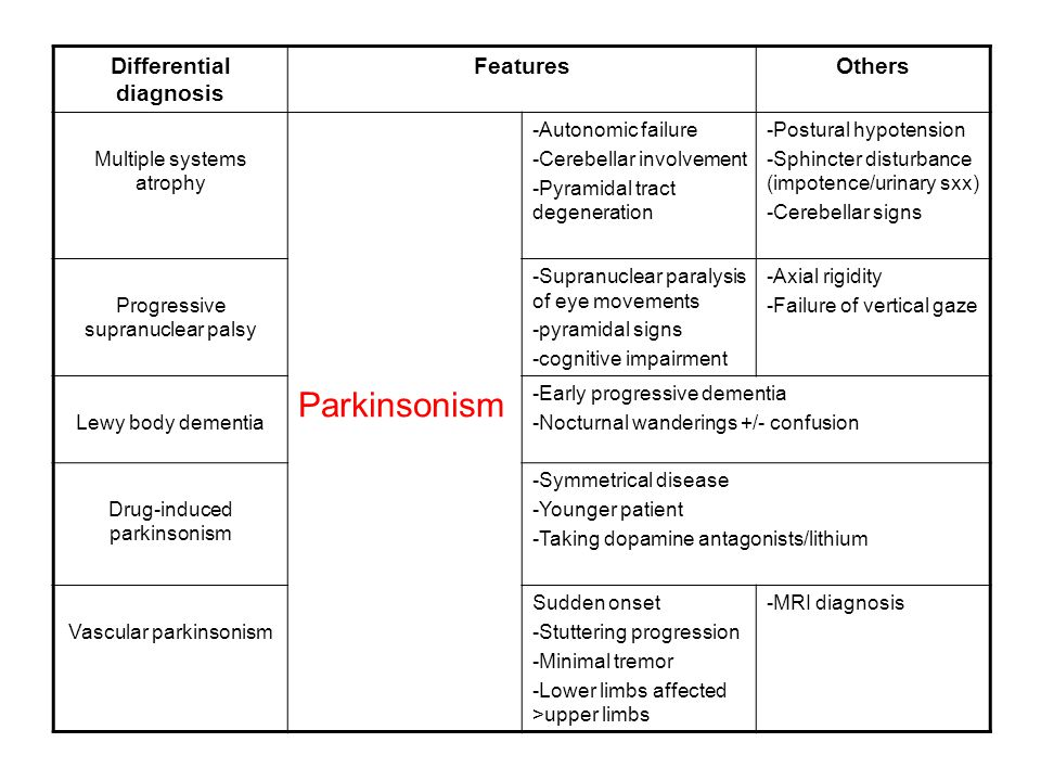 Idiopathic parkinson's disease (IPD) - ppt download