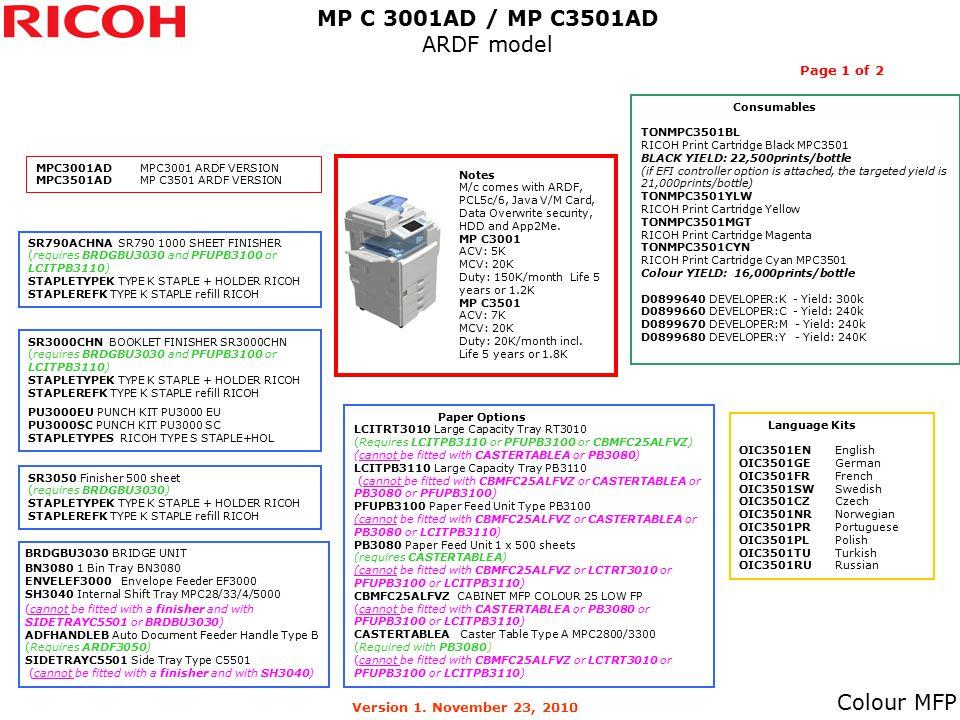 MP C 3001AD C3501AD ARDF Model