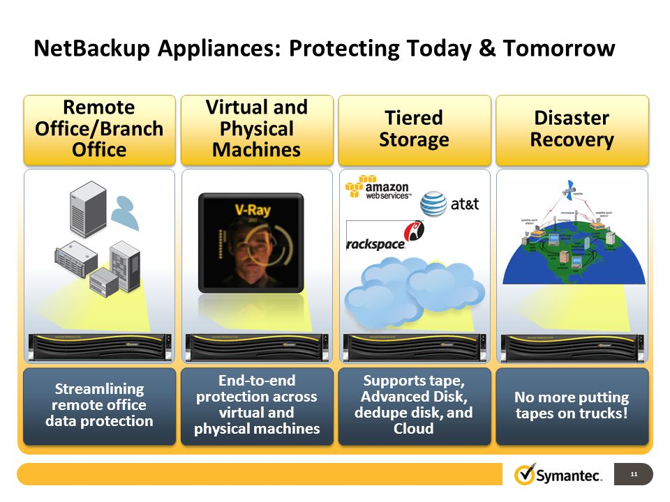 NetBackup Appliances: Protecting Today & Tomorrow