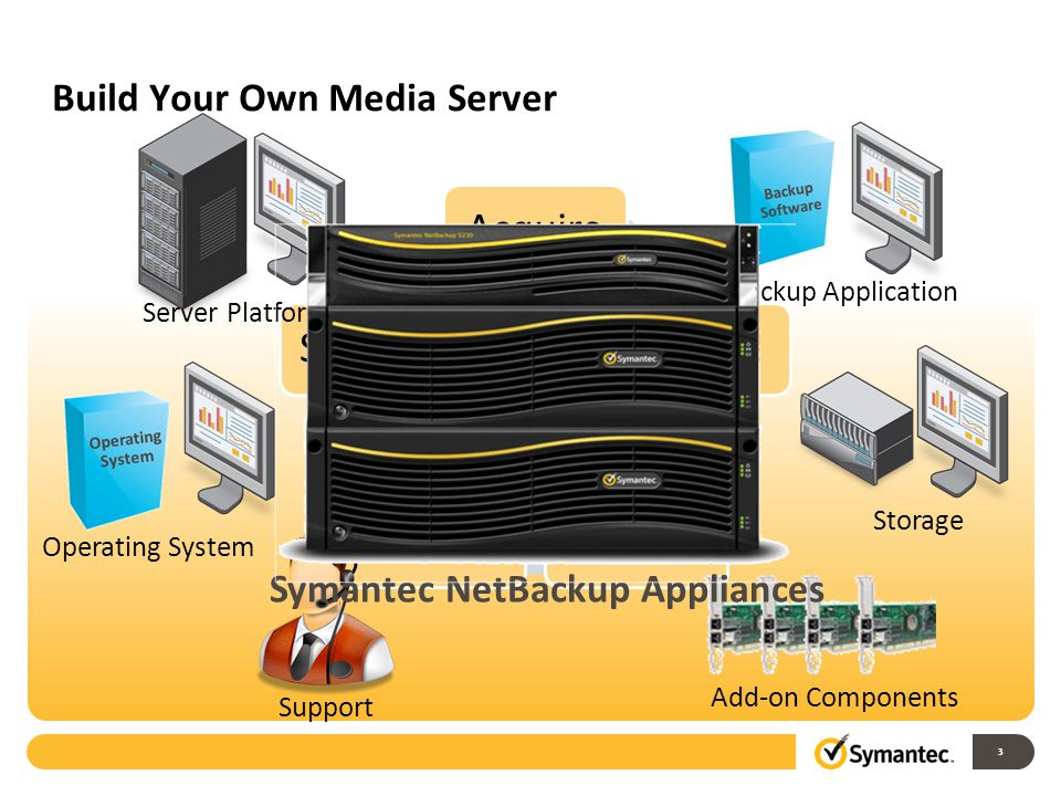 Build Your Own Media Server