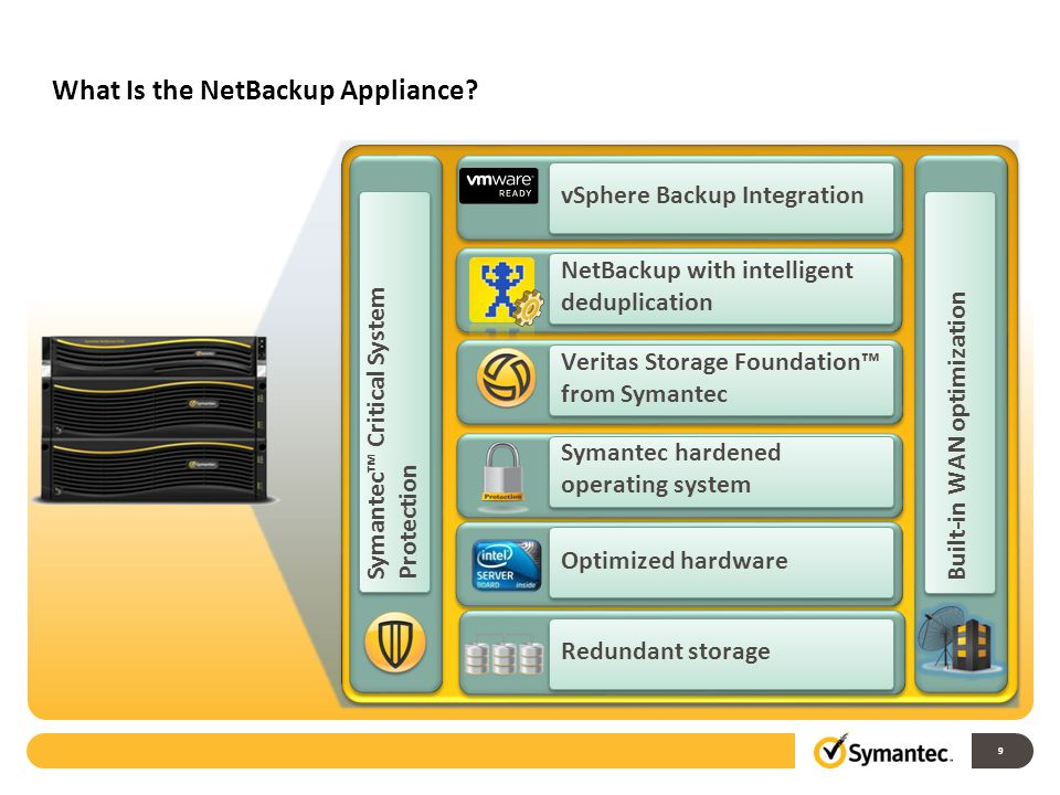 What Is the NetBackup Appliance