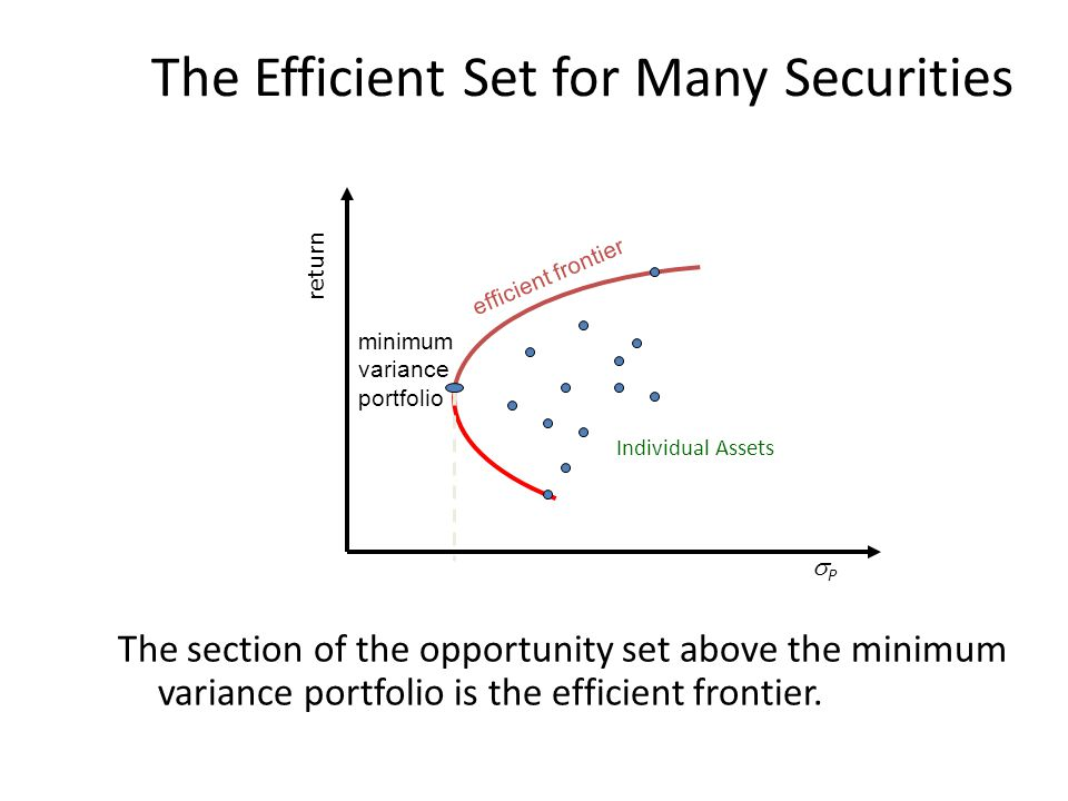 The Efficient Set for Many Securities