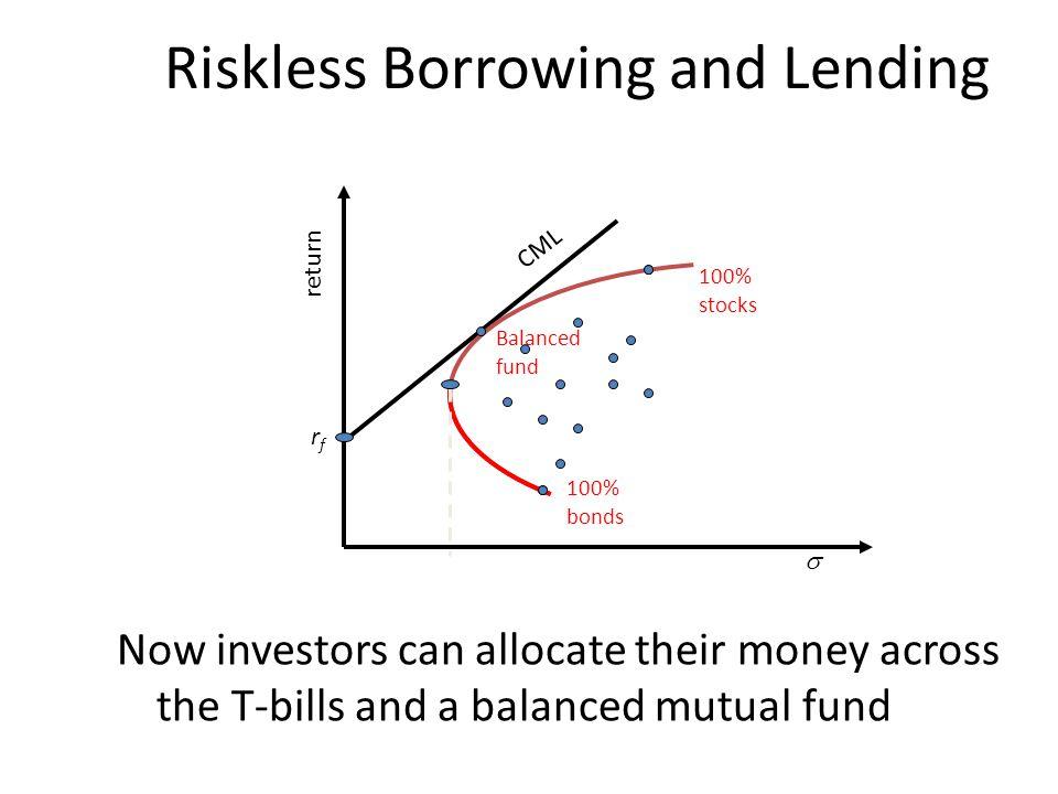 Riskless Borrowing and Lending