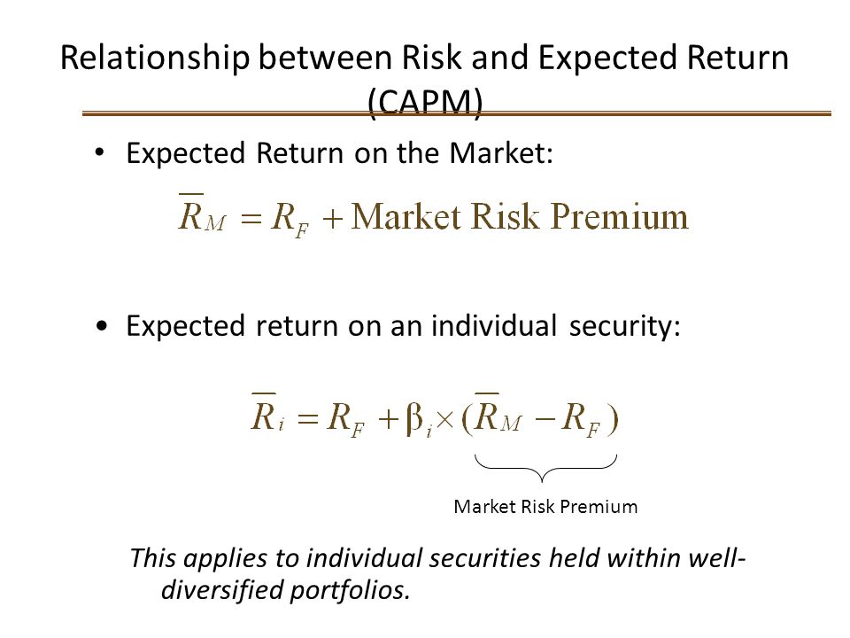 Relationship between Risk and Expected Return (CAPM)