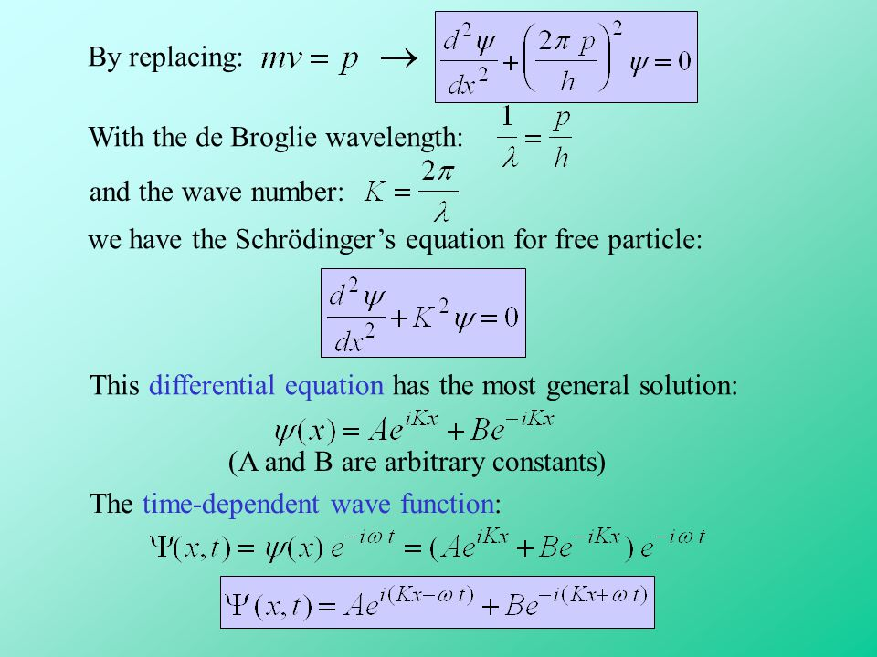 By replacing: With the de Broglie wavelength: and the wave number: we have the Schrödinger's equation for free particle: