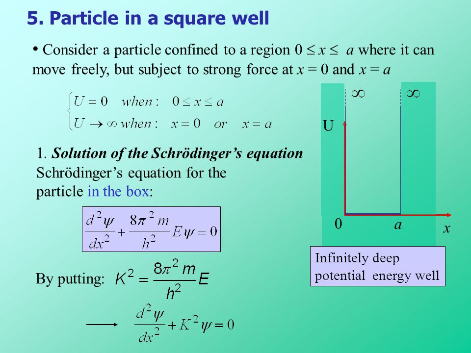 5. Particle in a square well
