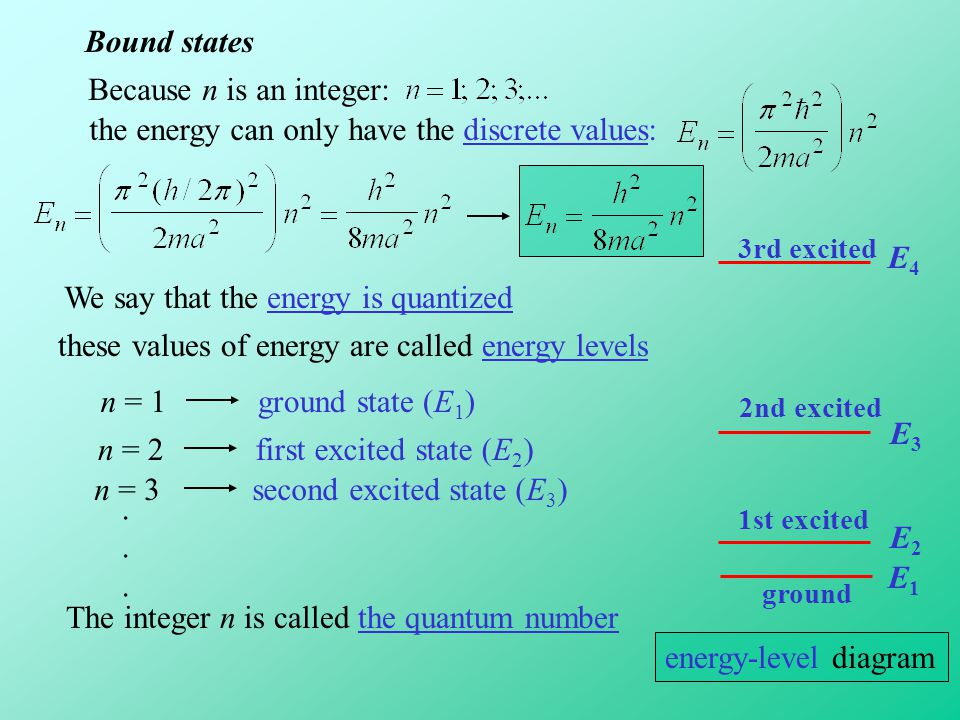 Because n is an integer: the energy can only have the discrete values: