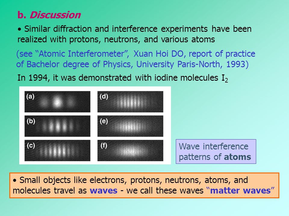 b. Discussion  Similar diffraction and interference experiments have been. realized with protons, neutrons, and various atoms.