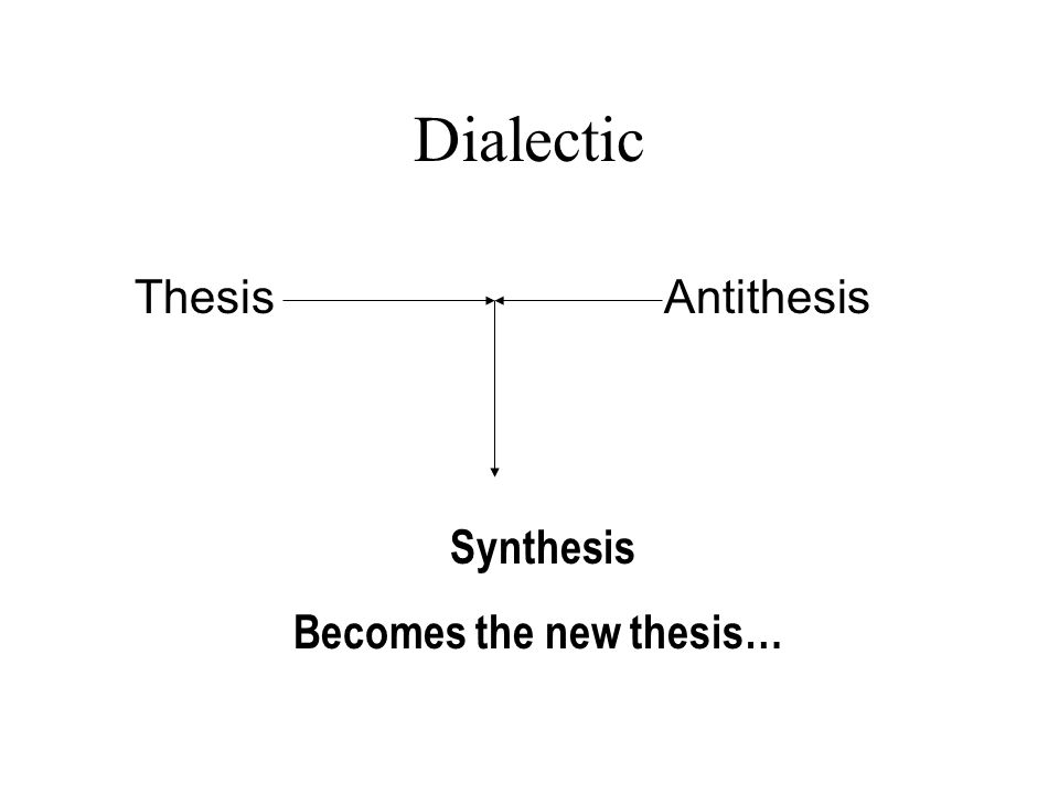 dialectic essay thesis antithesis synthesis Thesis antithesis synthesis essay chapter 5: 30 winning scholarship essay chapter 2: where to focus on one aspect of our constitution nevertheless, that right was essentially abolished thesis antithesis and synthesis examples by the program.