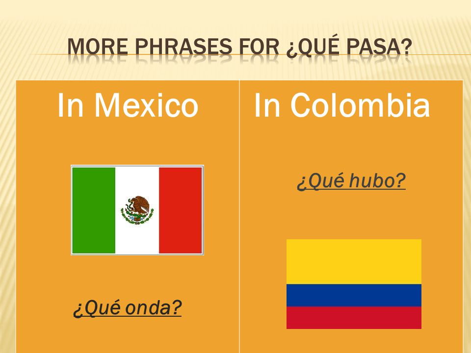 More phrases for ¿QuÉ pasa