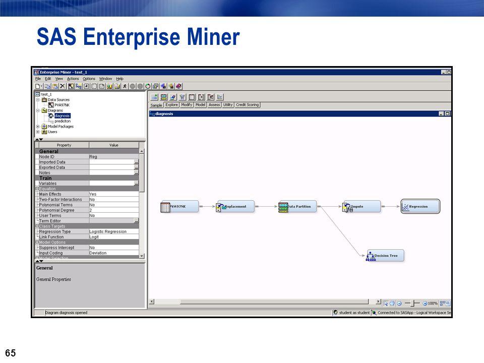 sas enterprise miner 71 torrent