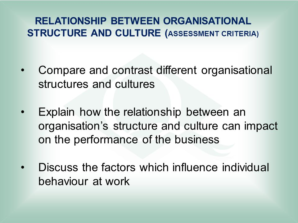 management structure and culture and its effect on business performance Also discussed are the role of the organizational culture in  management and good work organization are the  workers' health and your business performance.