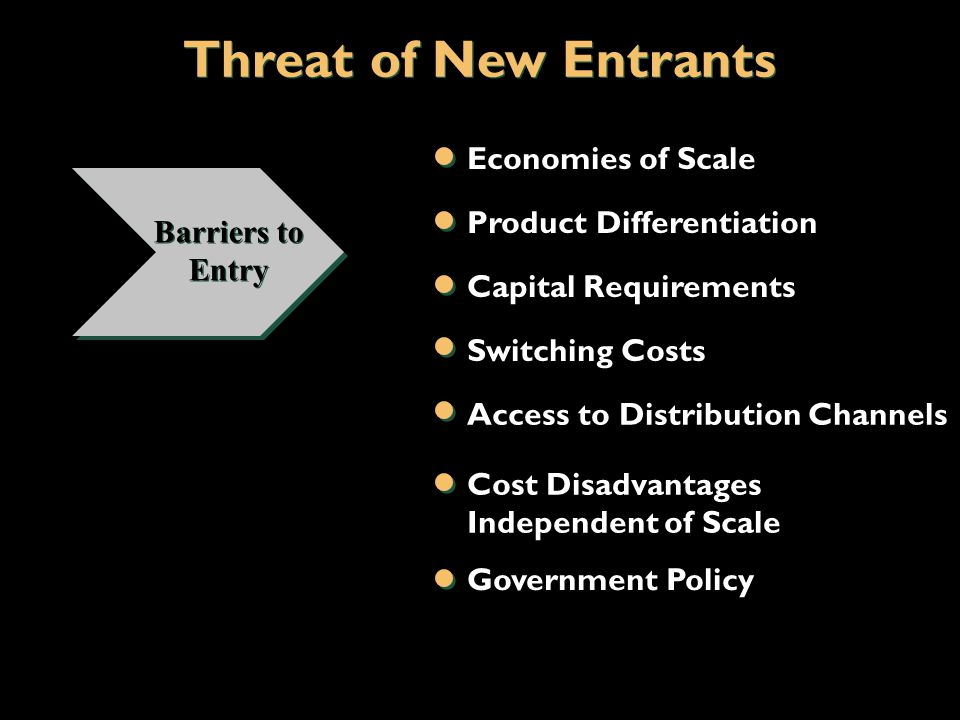 case study threat of new entrants C case studies  architecture industry analysis  rivalry entrants  buyers substitutes suppliers threat of new entrants – high.