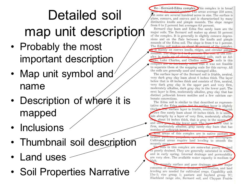 List of synonyms and antonyms of the word soil description for Soil description