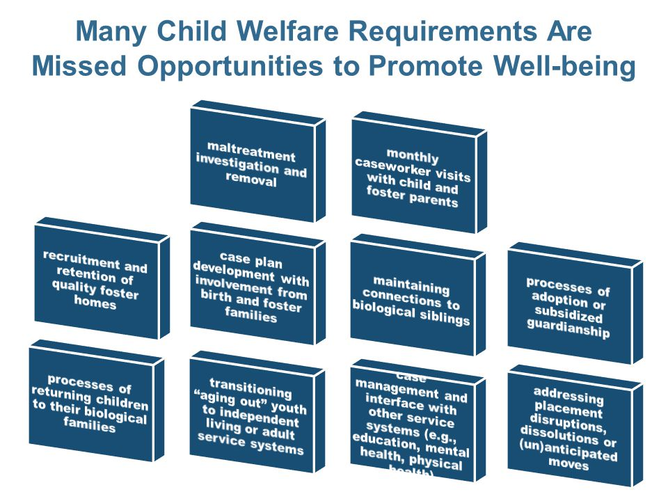 welfare requirements Contributing to the rise in deep poverty was an increase in the number of recipients subject to work requirements who fell off the welfare rolls even though they had.