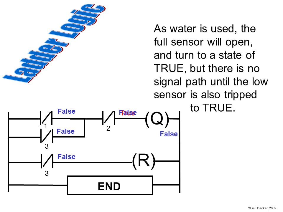 As water is used, the full sensor will open, and turn to a state of TRUE, but there is no signal path until the low sensor is also tripped
