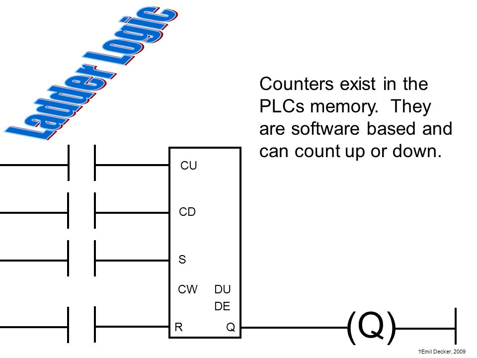 Ladder Logic Counters exist in the PLCs memory. They are software based and can count up or down. CU.