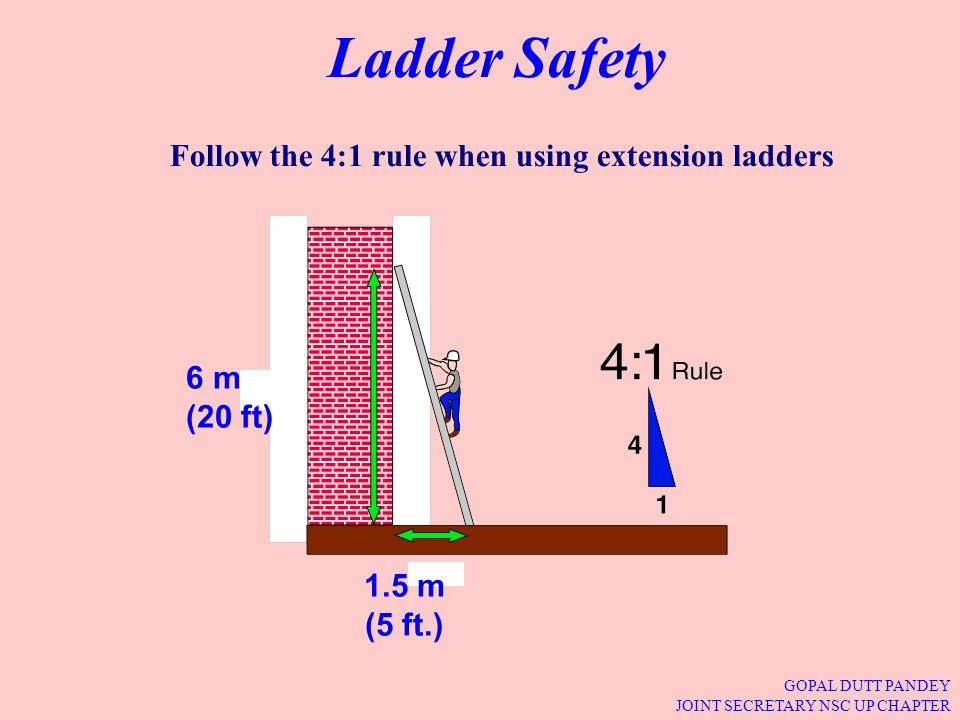 Fall Protection And Ladder Safety Training Ppt Video