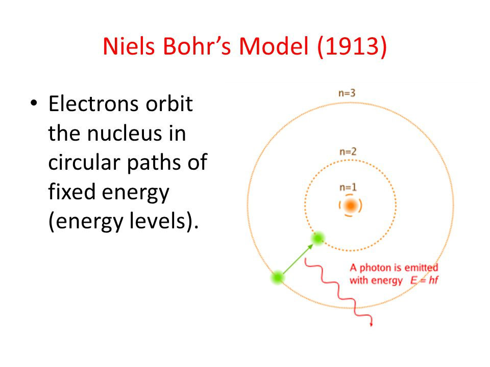 Niels Bohr's Model (1913) Electrons orbit the nucleus in circular paths of fixed energy (energy levels).
