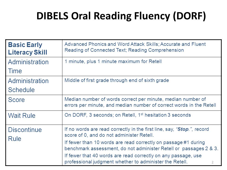 dibels child observation Since the no child left and uses the observation survey of early & manning, m (2005) dynamic indicators of basic early literacy skills.