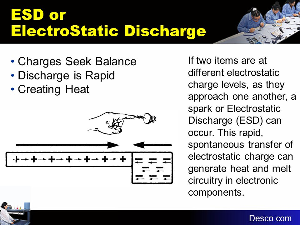 Electrostatic Discharge Esd Ppt Download